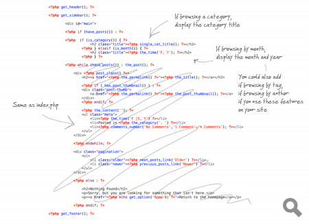 Overview of the archive.php code