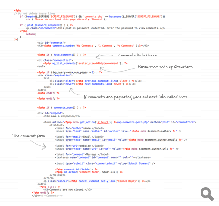 Overview of the comments.php code