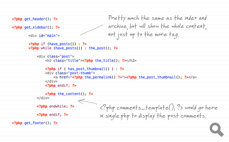 Overview of the page.php code