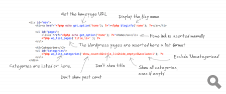 Overview of the sidebar.php code